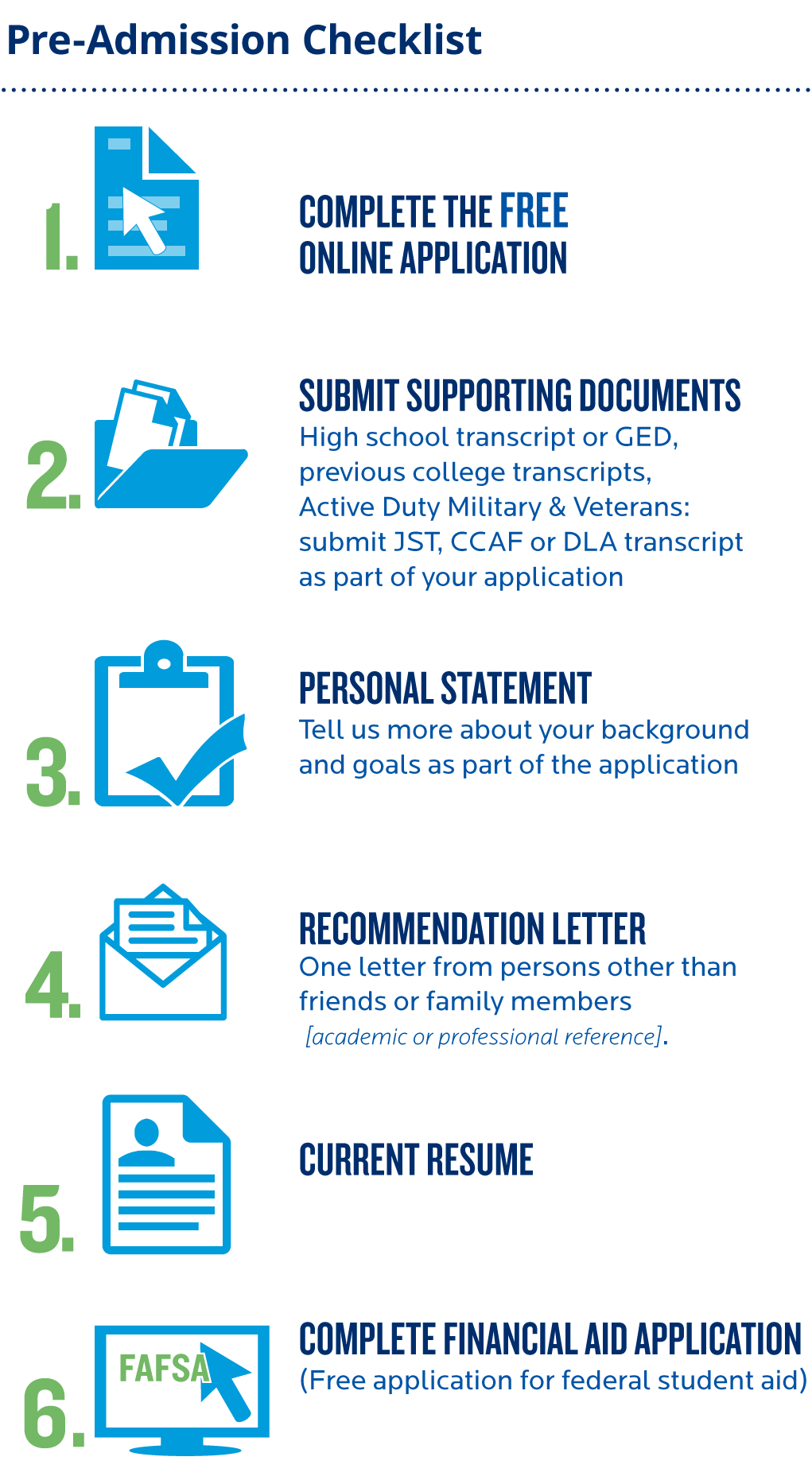 Pre-Admission checklist, 1. Complete the free online application, 2. submit supporting documents, 3. personal statement, 4. recommendation letter, 5. current resume, 6. complete financial aid application